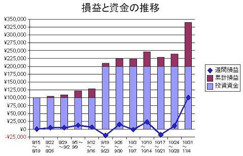 sonekisuii20111105.jpg