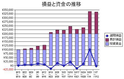 sonekisuii20111112.jpg