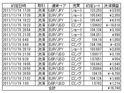 trade20111119.jpg
