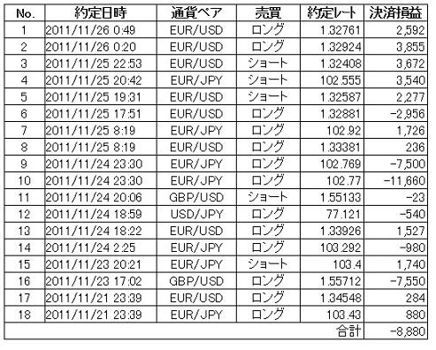 trade20111125.jpg
