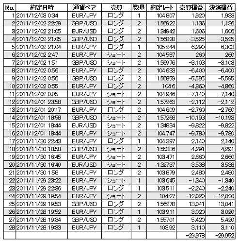 trade20111202.jpg