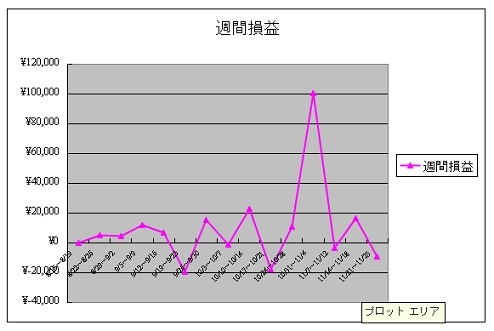 weeksoeki20111125.jpg
