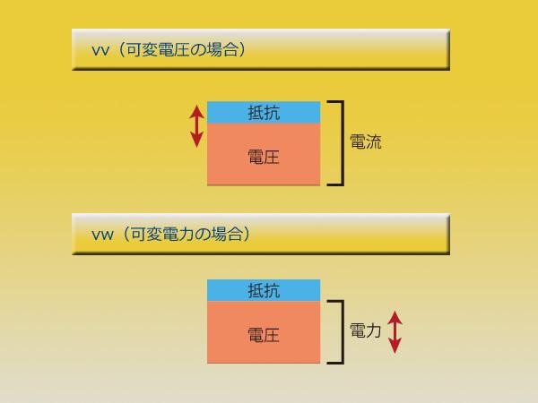 VVVW.jpg