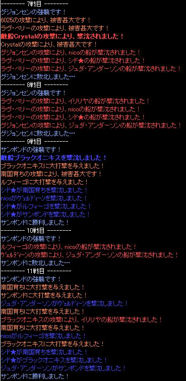 マディラ杯決勝T①
