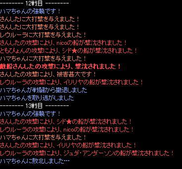 マディラ杯決勝T②