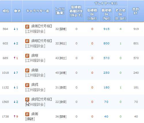 st_ranking1.jpg