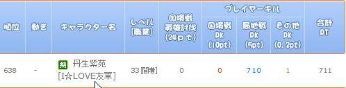 st_ranking2.jpg