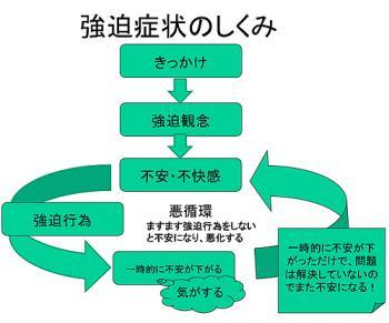 ppt_compulsive_figure01.jpg