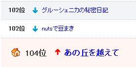 ranking_20110226184351.jpg