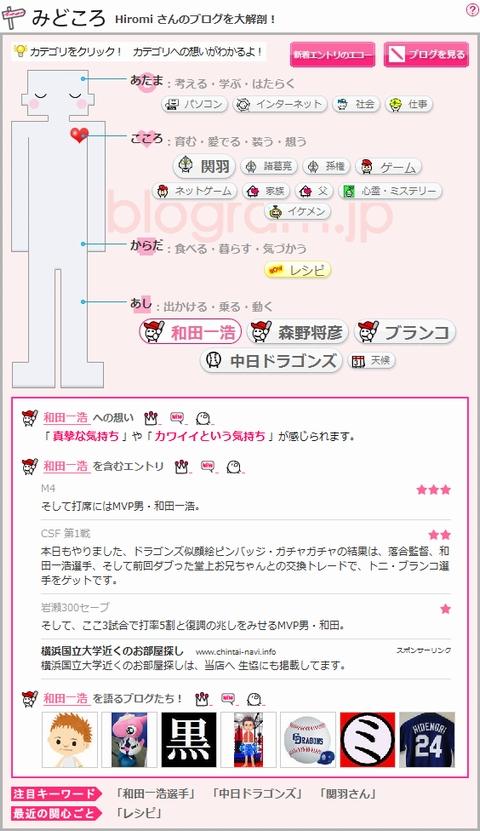 blogrum.jpg