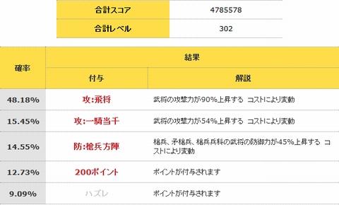 hishoukakuritsu_20120130002123.jpg