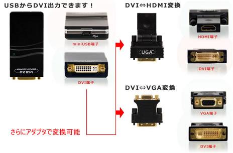 サンコー USB-HDMI&DVI変換アダプター3 USBHDMIA3