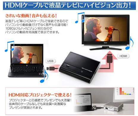 サンワ USB外付けディスプレイアダプタ HDMIディスプレイ対応 500-KC007
