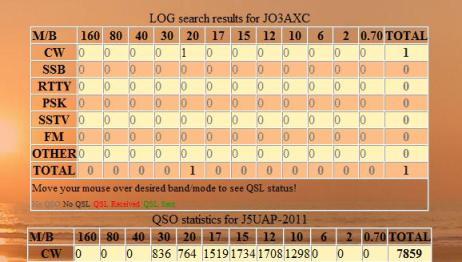 J5UAP Log