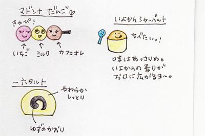 松山スイーツ