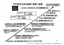 経産省のTPP広報資料SS(礒崎陽輔議員のWebページより引用)