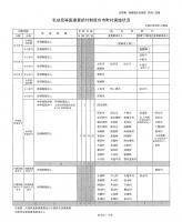 長野県内乳幼児等医療費給付制度の市町村実施状況