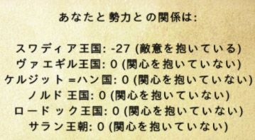 マウント&ブレード-ウォーバンド09-02