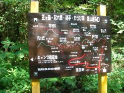 登山道入り口看板