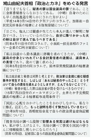 鳩発言@産経