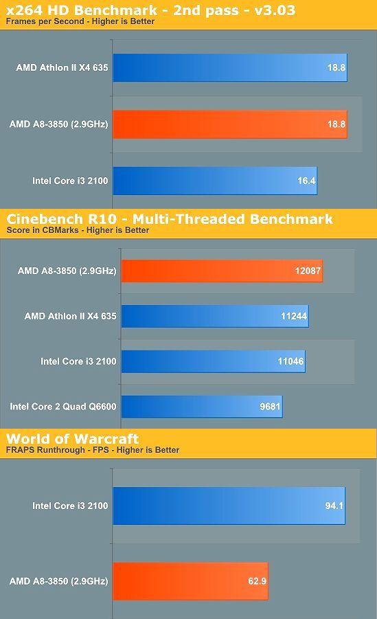 AMD_A8_Bench.jpg