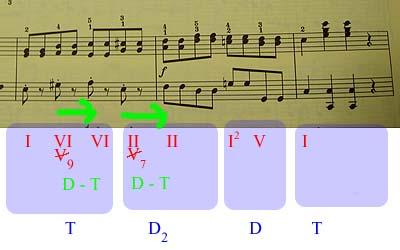 clementi-op36-3-1-analyse02.jpg