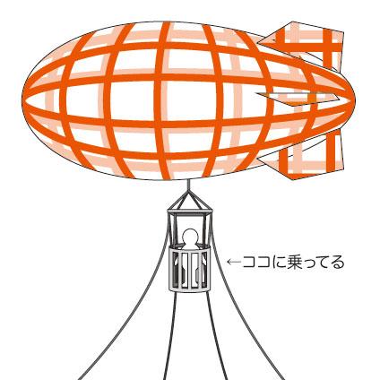 Kingコン飛行船