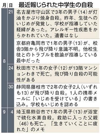 090906 産経新聞
