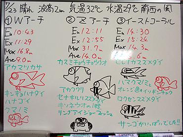 宮古島 ログデータ 2009/7/23