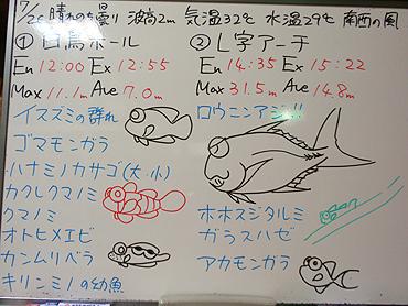 宮古島 ログデータ 2009/7/26