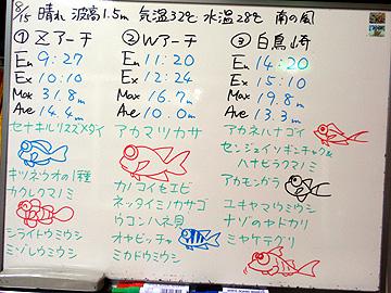 宮古島 ログデータ 2009/8/15