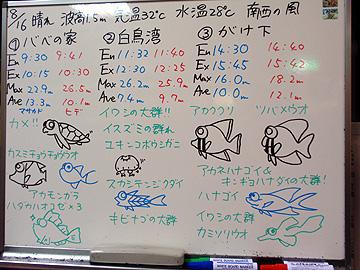 宮古島 ログデータ 2009/8/16