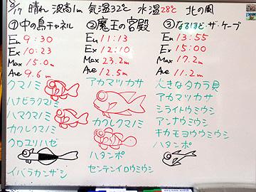 宮古島 ログデータ 2009/8/17