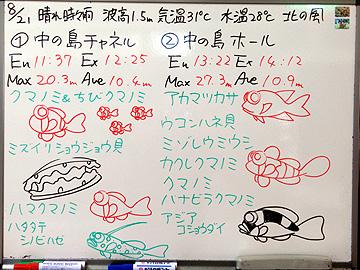 宮古島 ログデータ 2009/8/21