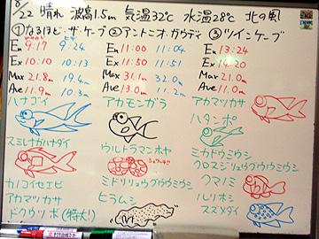 宮古島 ログデータ 2009/8/22