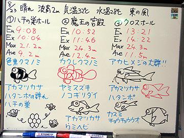 宮古島 ログデータ 2009/8/23