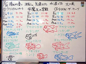 宮古島 ログデータ 2009/8/26