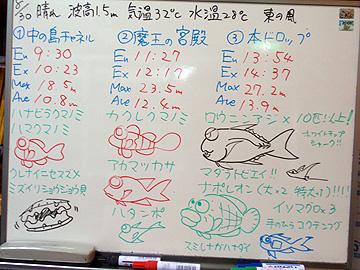 宮古島 ログデータ 2009/8/30