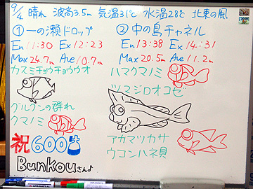 宮古島 ログデータ 2009/9/4