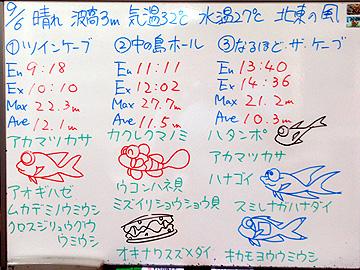 宮古島 ログデータ 2009/9/6
