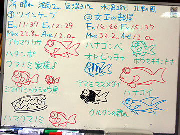 宮古島 ログデータ 2009/9/9