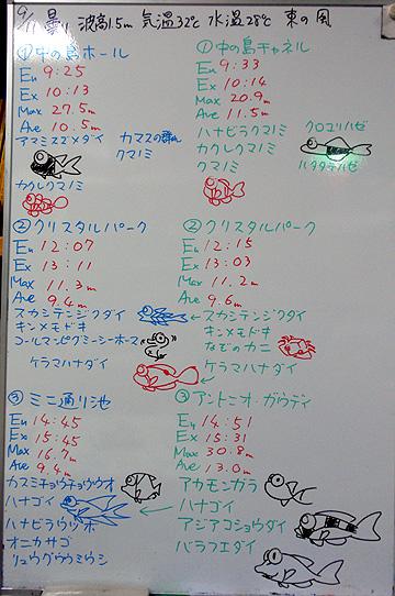 宮古島 ログデータ 2009/9/11