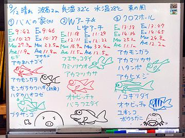 宮古島 ログデータ 2009/9/12
