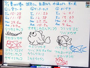 宮古島 ログデータ 2009/9/13