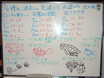 宮古島 ログデータ 2009/9/18