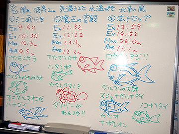 宮古島 ログデータ 2009/9/20