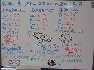 宮古島 ログデータ 2009/9/24