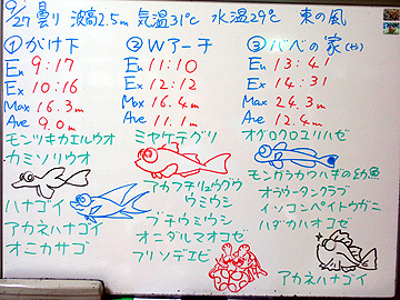 宮古島 ログデータ 2009/9/27