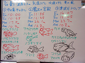 宮古島 ログデータ 2009/9/28