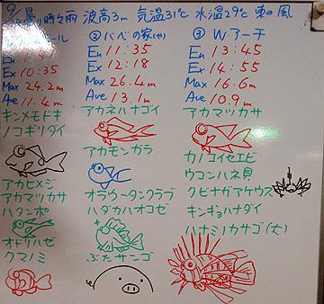 宮古島 ログデータ 2009/9/9/29
